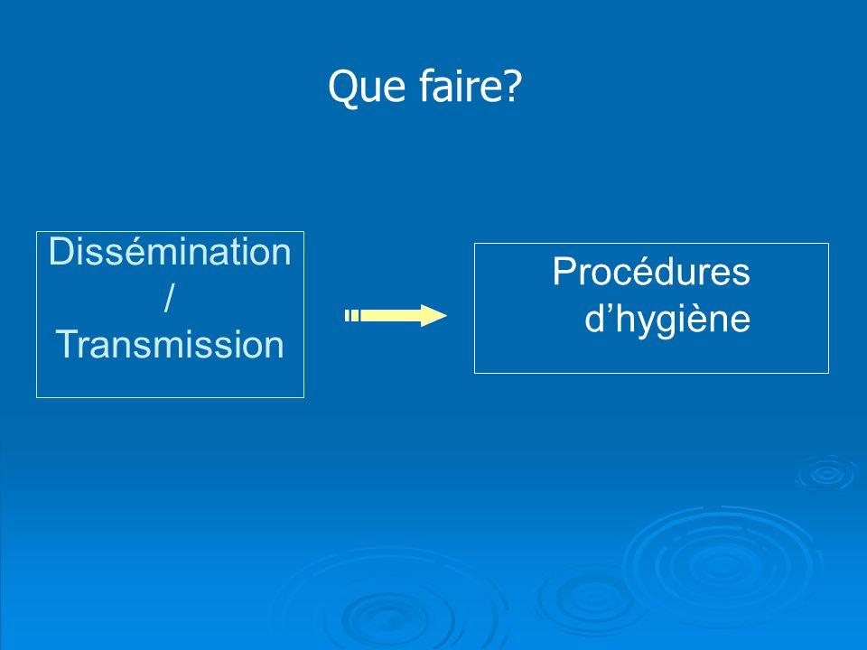 Dissémination / Transmission Procédures dhygiène Que faire?
