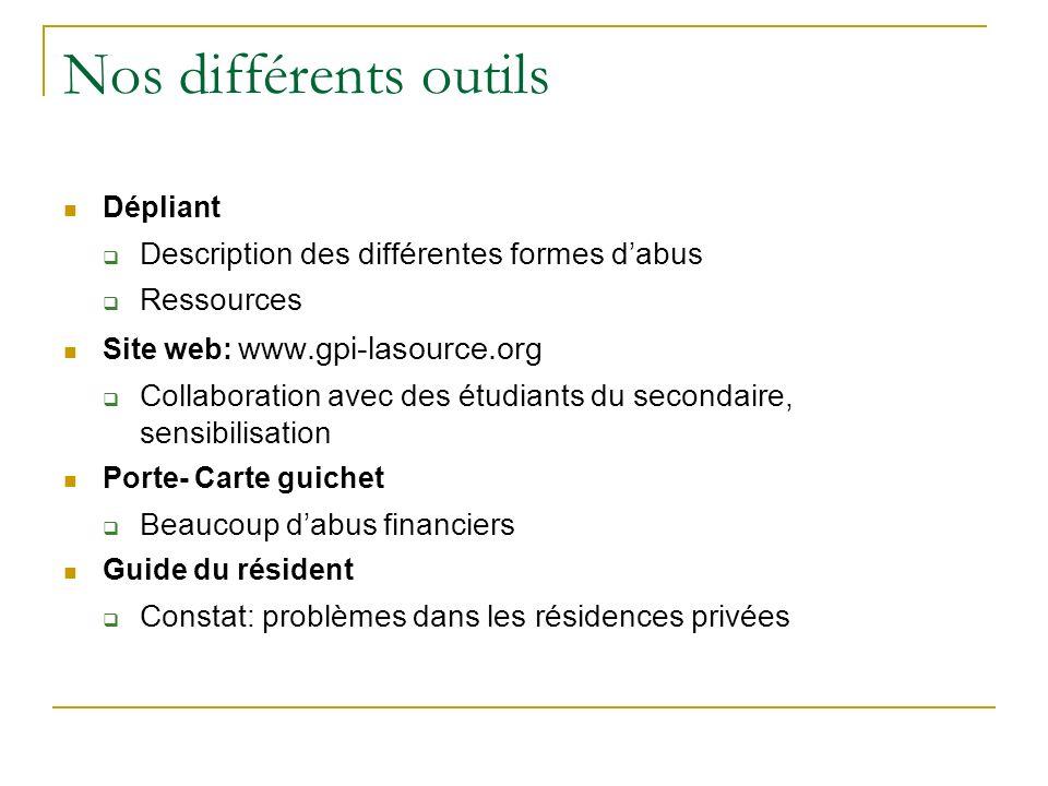 Nos différents outils Dépliant Description des différentes formes dabus Ressources Site web: www.gpi-lasource.org Collaboration avec des étudiants du