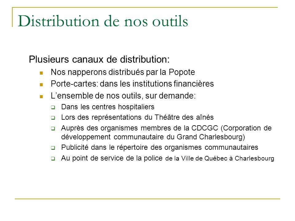 Distribution de nos outils Plusieurs canaux de distribution: Nos napperons distribués par la Popote Porte-cartes: dans les institutions financières Le