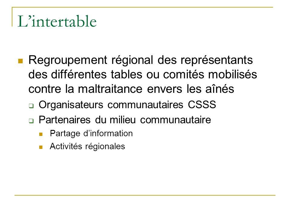 Lintertable Regroupement régional des représentants des différentes tables ou comités mobilisés contre la maltraitance envers les aînés Organisateurs