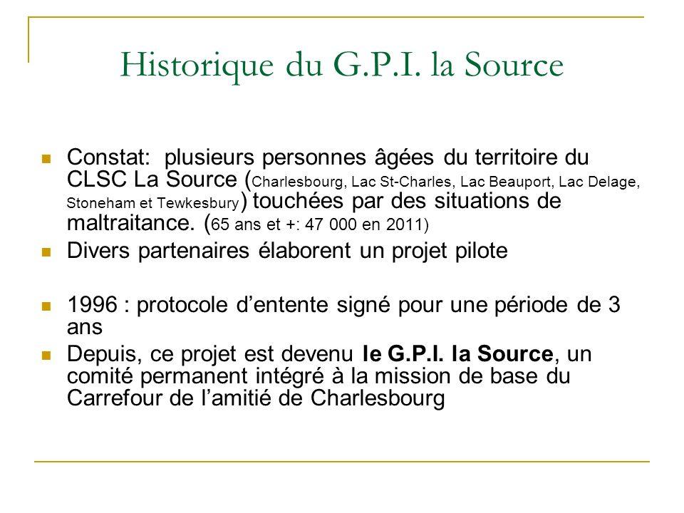 Historique du G.P.I. la Source Constat: plusieurs personnes âgées du territoire du CLSC La Source ( Charlesbourg, Lac St-Charles, Lac Beauport, Lac De