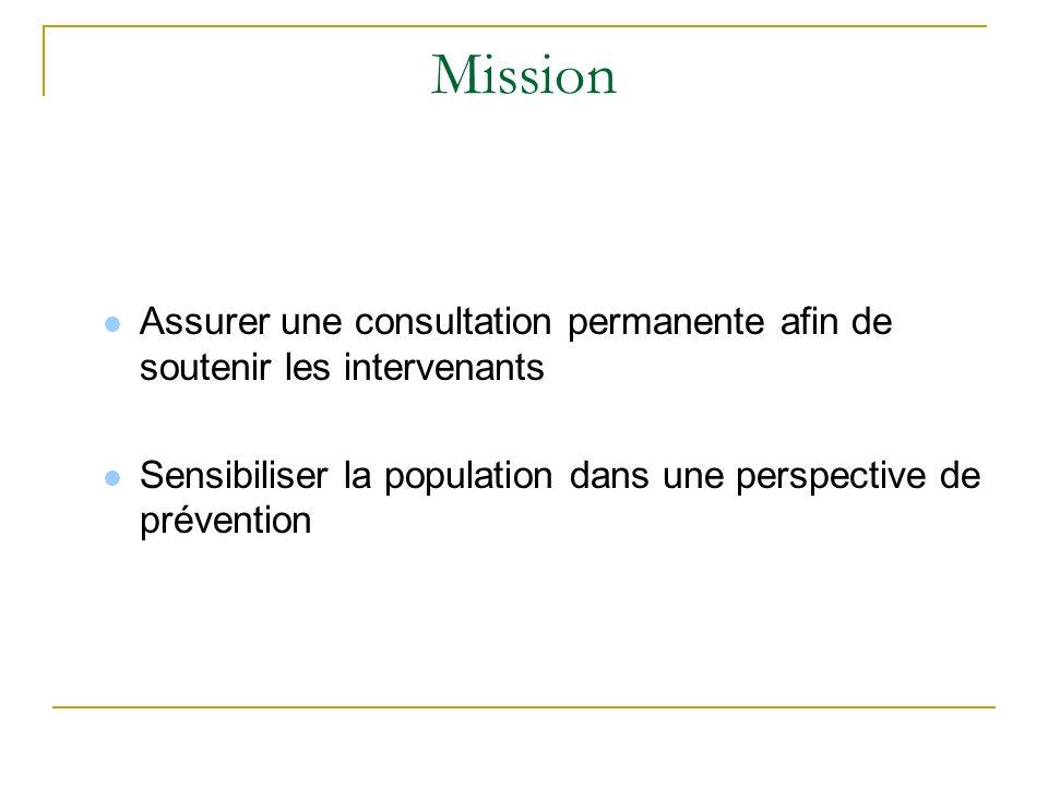 Mission Assurer une consultation permanente afin de soutenir les intervenants Sensibiliser la population dans une perspective de prévention