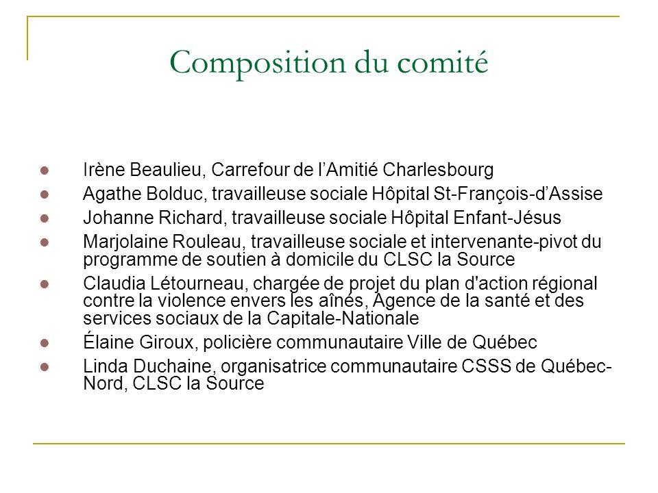 Composition du comité Irène Beaulieu, Carrefour de lAmitié Charlesbourg Agathe Bolduc, travailleuse sociale Hôpital St-François-dAssise Johanne Richar