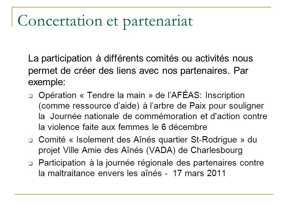 Concertation et partenariat La participation à différents comités ou activités nous permet de créer des liens avec nos partenaires. Par exemple: Opéra