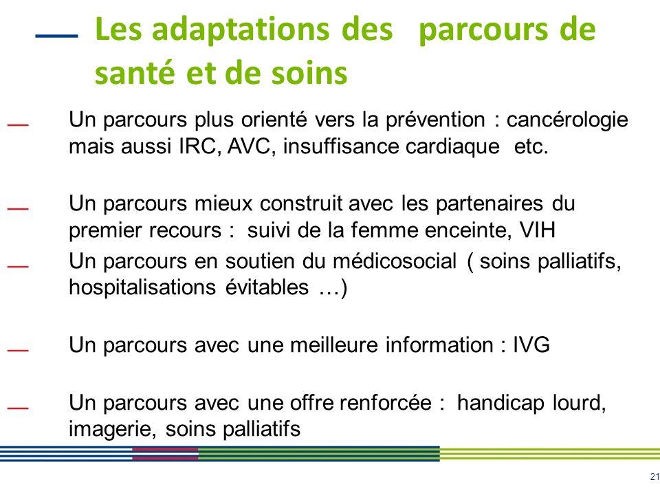 21 Les adaptations des parcours de santé et de soins Un parcours plus orienté vers la prévention : cancérologie mais aussi IRC, AVC, insuffisance cardiaque etc.