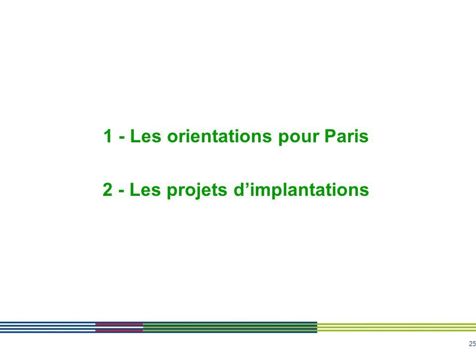 25 1 - Les orientations pour Paris 2 - Les projets dimplantations