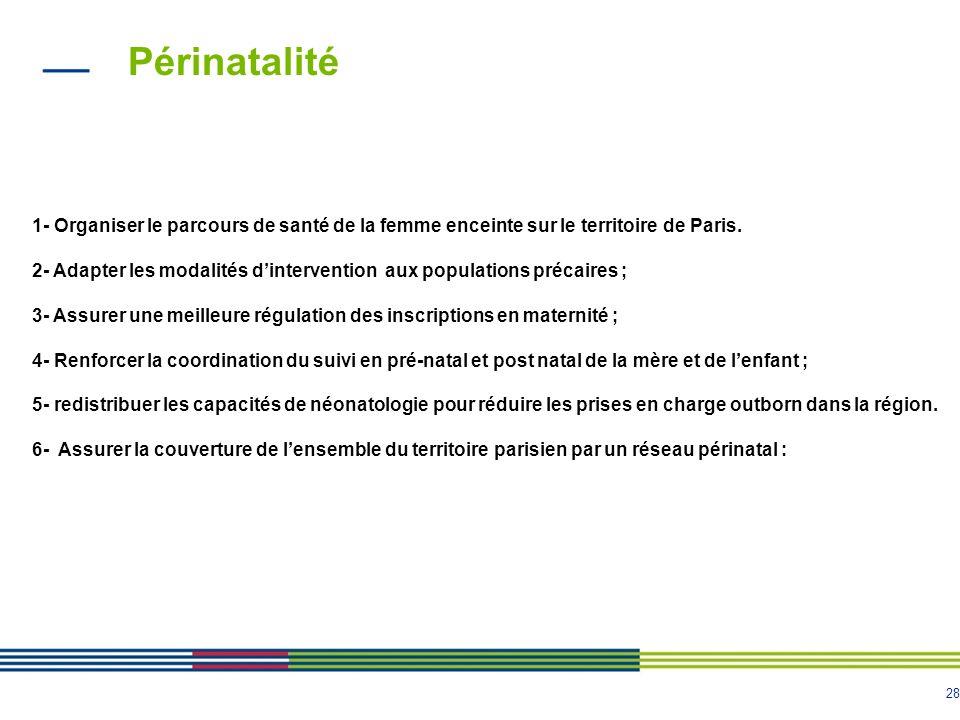 28 Périnatalité 1- Organiser le parcours de santé de la femme enceinte sur le territoire de Paris.