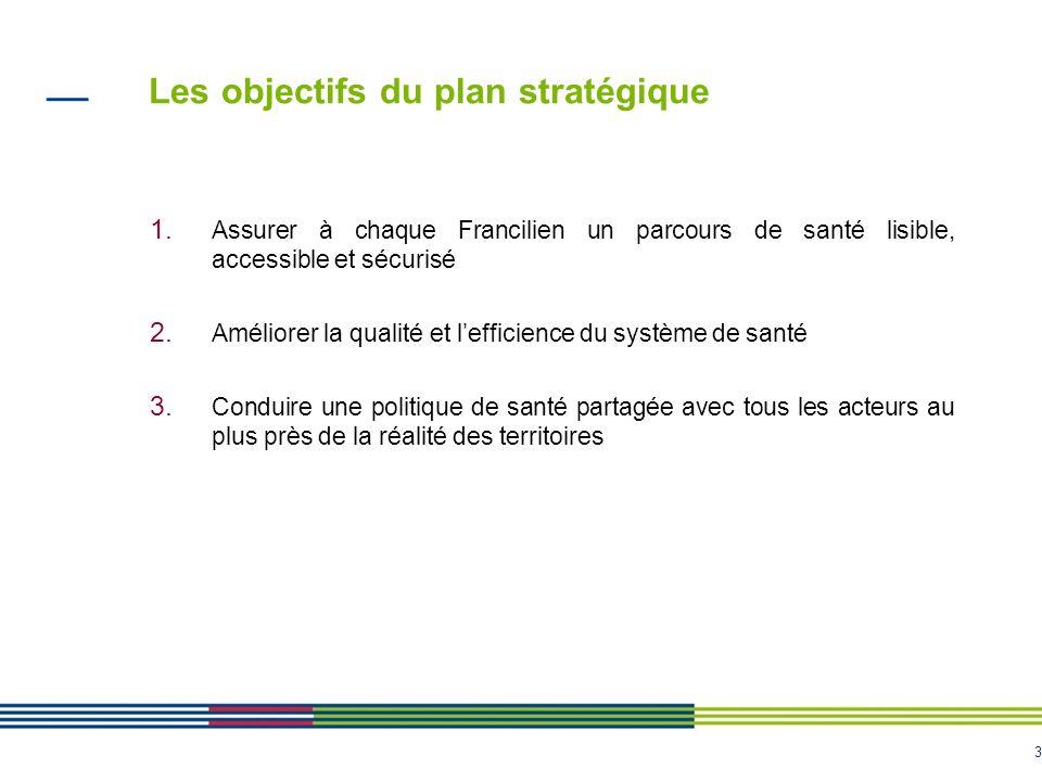 3 Les objectifs du plan stratégique 1.
