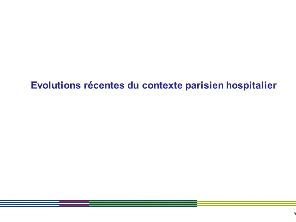 5 Evolutions récentes du contexte parisien hospitalier