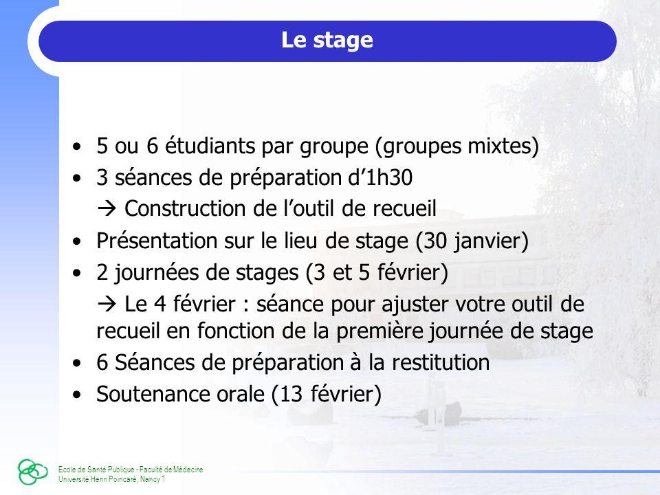 Ecole de Santé Publique - Faculté de Médecine Université Henri Poincaré, Nancy 1 Le stage 5 ou 6 étudiants par groupe (groupes mixtes) 3 séances de préparation d1h30 Construction de loutil de recueil Présentation sur le lieu de stage (30 janvier) 2 journées de stages (3 et 5 février) Le 4 février : séance pour ajuster votre outil de recueil en fonction de la première journée de stage 6 Séances de préparation à la restitution Soutenance orale (13 février)