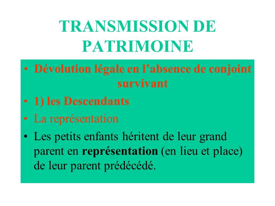 TRANSMISSION DE PATRIMOINE Dévolution légale en labsence de conjoint survivant 1) les Descendants La représentation Les petits enfants héritent de leu