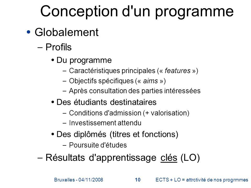 Conception d'un programme Globalement – Profils Du programme – Caractéristiques principales (« features ») – Objectifs spécifiques (« aims ») – Après