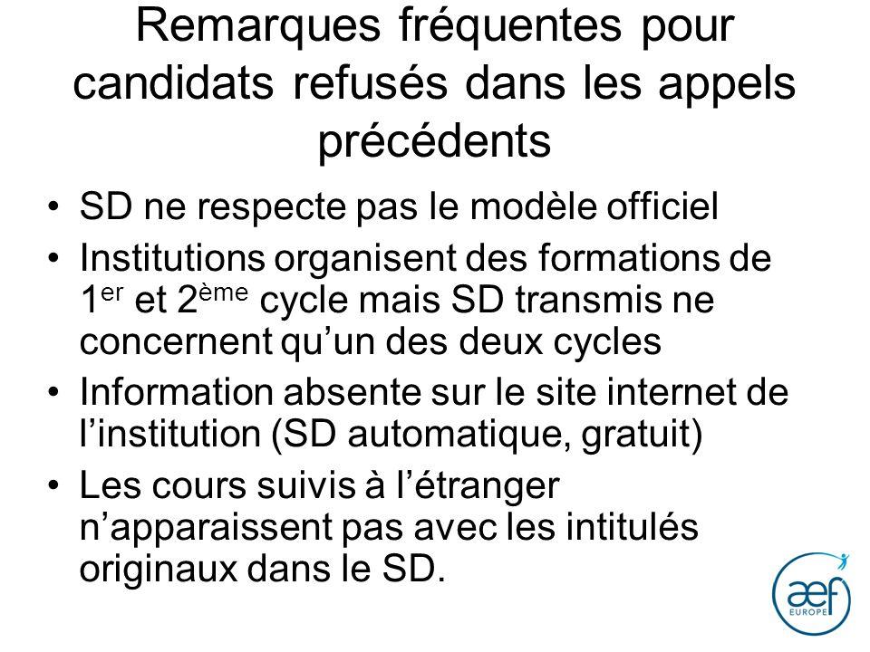 Remarques fréquentes pour candidats refusés dans les appels précédents SD ne respecte pas le modèle officiel Institutions organisent des formations de