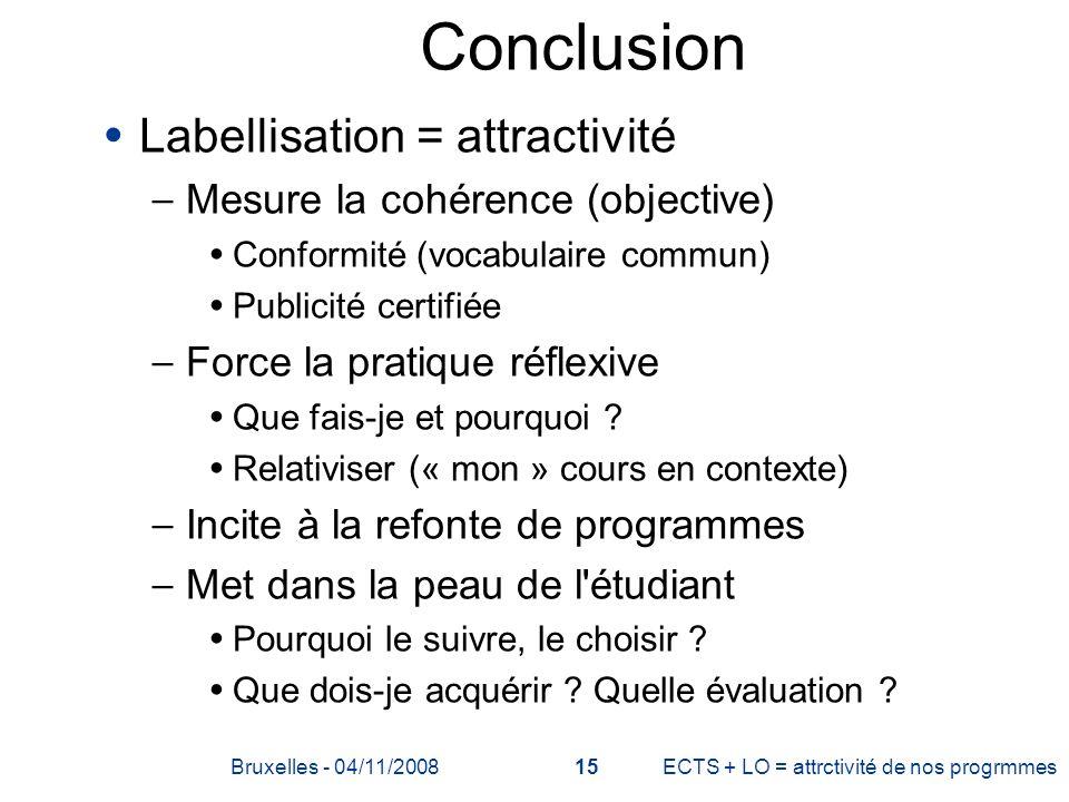 Conclusion Labellisation = attractivité – Mesure la cohérence (objective) Conformité (vocabulaire commun) Publicité certifiée – Force la pratique réfl