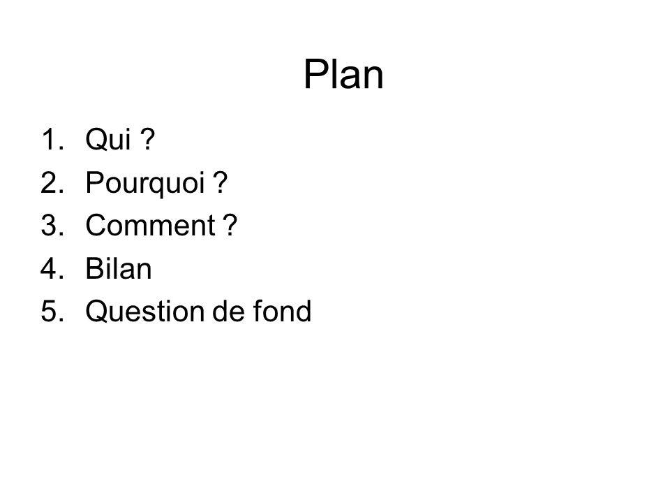Plan 1.Qui ? 2.Pourquoi ? 3.Comment ? 4.Bilan 5.Question de fond