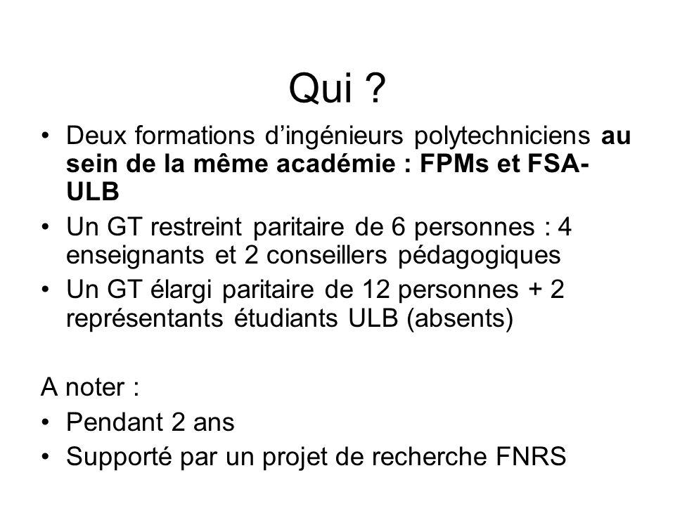 Qui ? Deux formations dingénieurs polytechniciens au sein de la même académie : FPMs et FSA- ULB Un GT restreint paritaire de 6 personnes : 4 enseigna