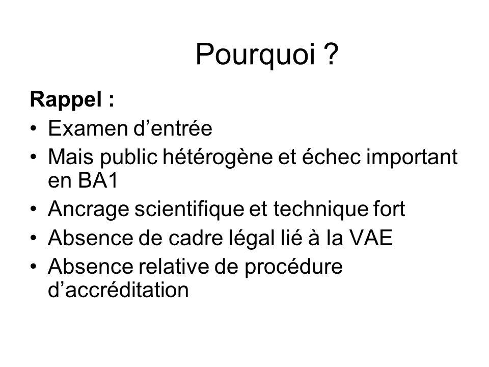 Pourquoi ? Rappel : Examen dentrée Mais public hétérogène et échec important en BA1 Ancrage scientifique et technique fort Absence de cadre légal lié