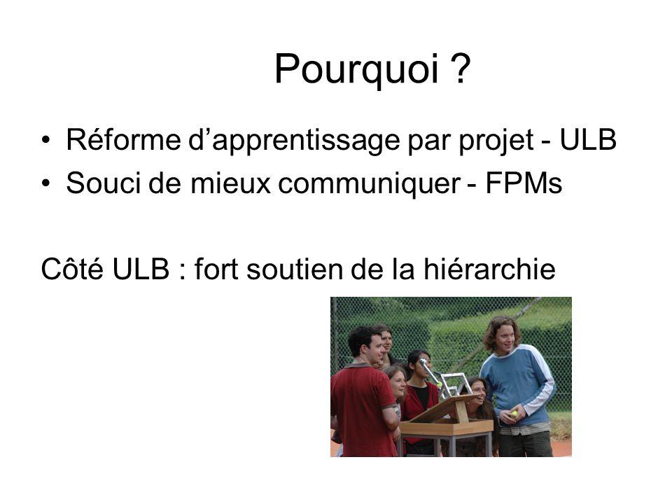 Pourquoi ? Réforme dapprentissage par projet - ULB Souci de mieux communiquer - FPMs Côté ULB : fort soutien de la hiérarchie