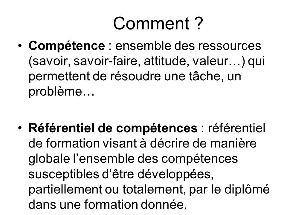 Comment ? Compétence : ensemble des ressources (savoir, savoir-faire, attitude, valeur…) qui permettent de résoudre une tâche, un problème… Référentie