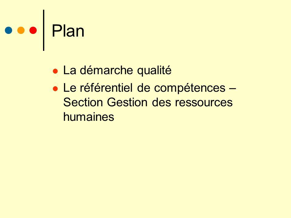 Plan La démarche qualité Le référentiel de compétences – Section Gestion des ressources humaines