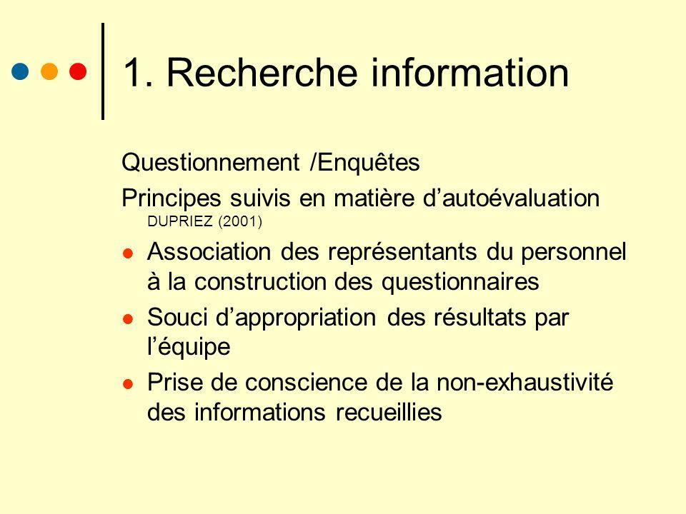1. Recherche information Questionnement /Enquêtes Principes suivis en matière dautoévaluation DUPRIEZ (2001) Association des représentants du personne