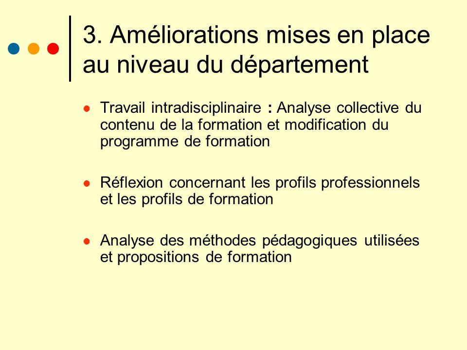 3. Améliorations mises en place au niveau du département Travail intradisciplinaire : Analyse collective du contenu de la formation et modification du