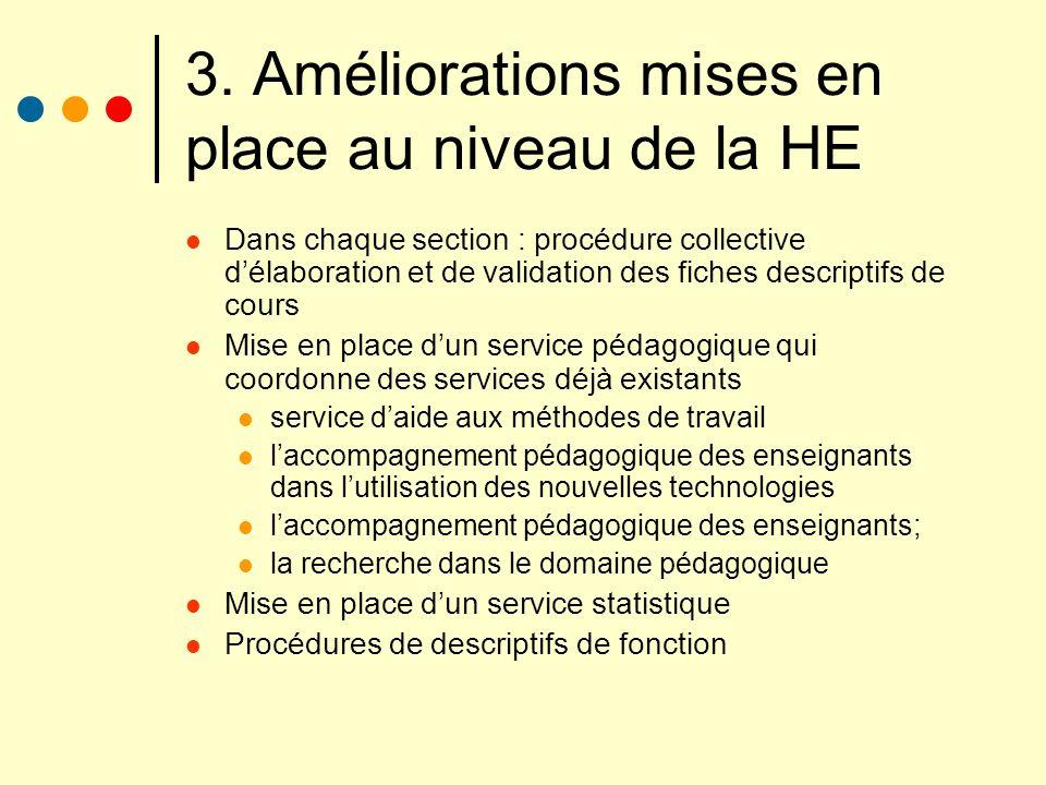 3. Améliorations mises en place au niveau de la HE Dans chaque section : procédure collective délaboration et de validation des fiches descriptifs de