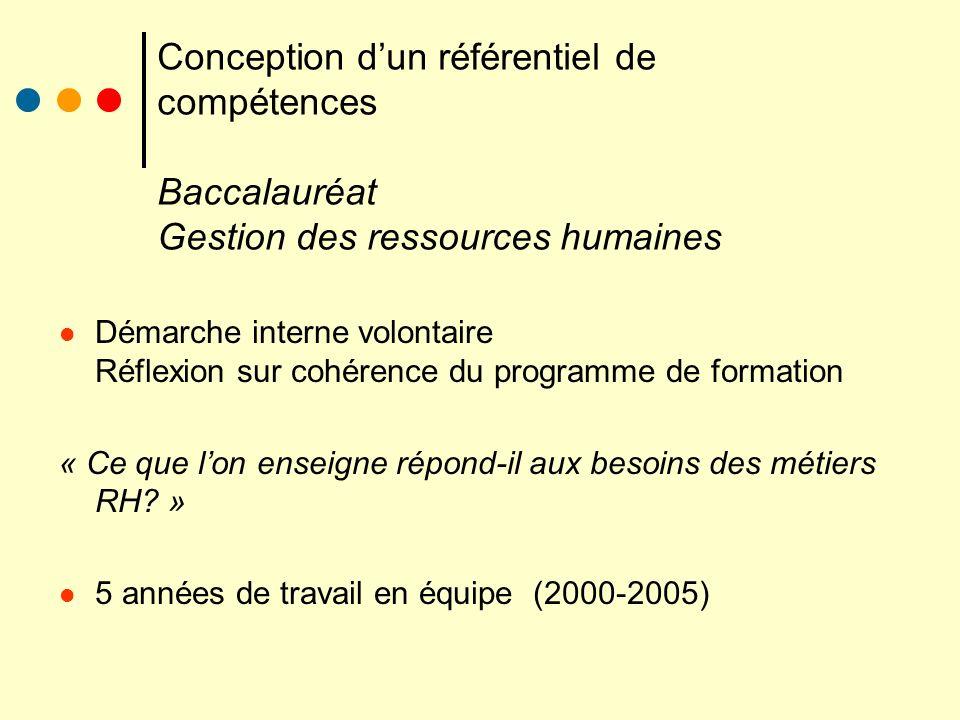Conception dun référentiel de compétences Baccalauréat Gestion des ressources humaines Démarche interne volontaire Réflexion sur cohérence du programm