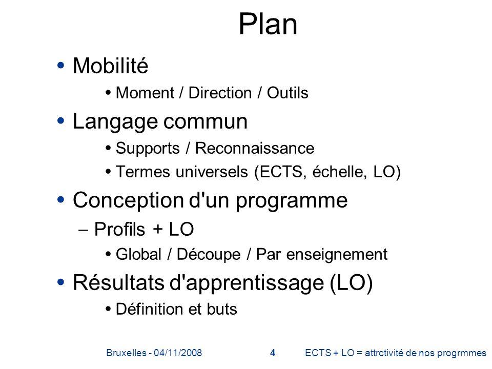 Plan Mobilité Moment / Direction / Outils Langage commun Supports / Reconnaissance Termes universels (ECTS, échelle, LO) Conception d'un programme – P