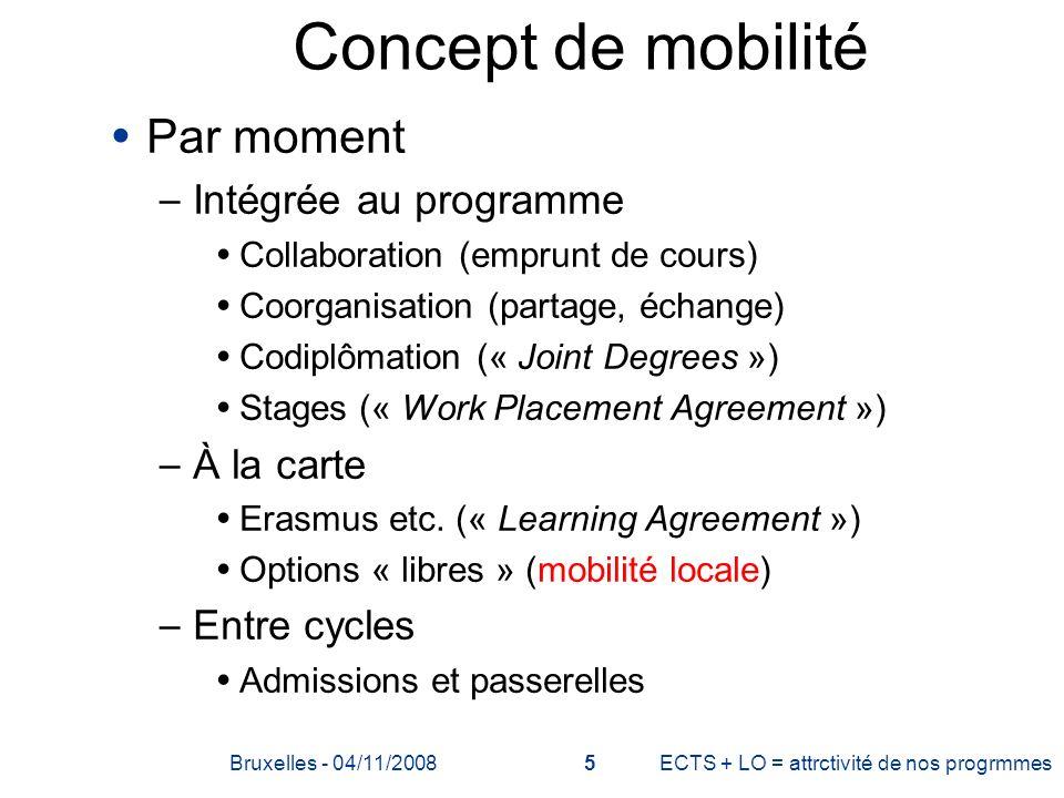 Concept de mobilité Par moment – Intégrée au programme Collaboration (emprunt de cours) Coorganisation (partage, échange) Codiplômation (« Joint Degre