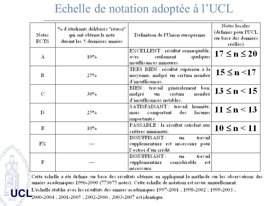 UCL Echelle de notation adoptée à lUCL