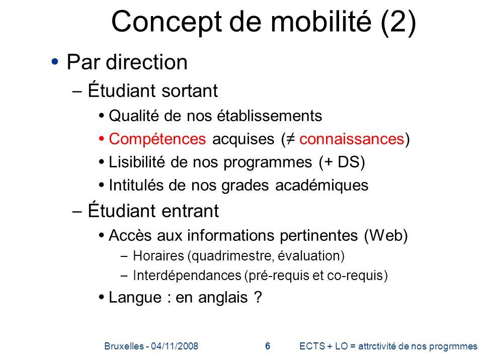 Concept de mobilité (2) Par direction – Étudiant sortant Qualité de nos établissements Compétences acquises ( connaissances) Lisibilité de nos program