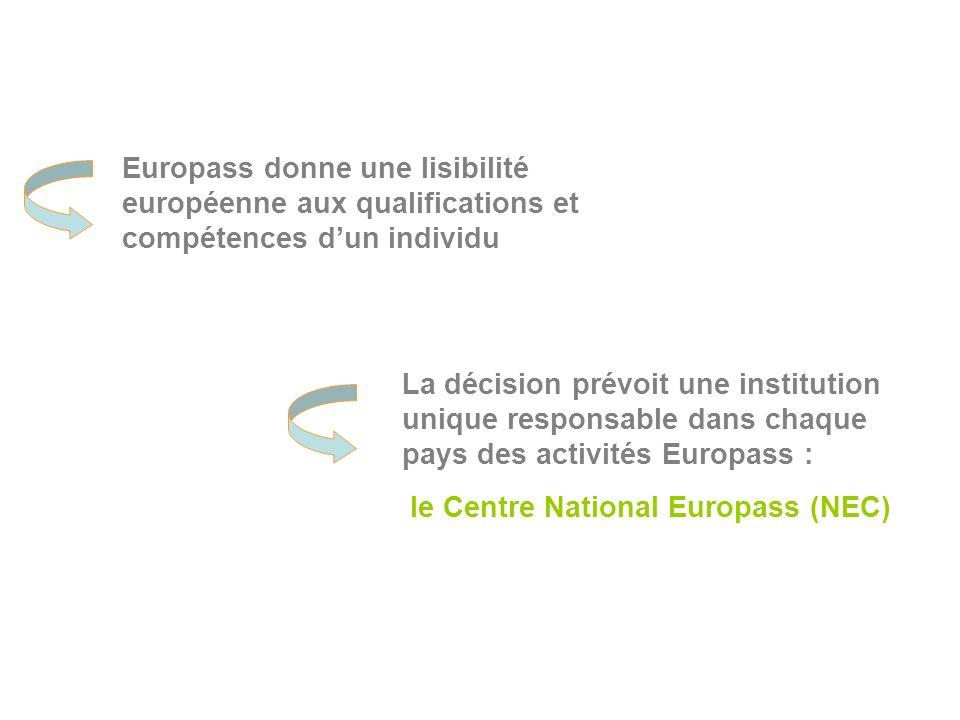 Europass donne une lisibilité européenne aux qualifications et compétences dun individu La décision prévoit une institution unique responsable dans ch