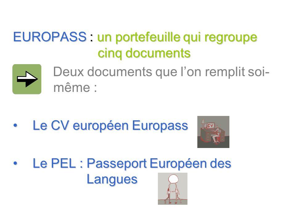 EUROPASS : un portefeuille qui regroupe cinq documents Deux documents que lon remplit soi- même : Le CV européen EuropassLe CV européen Europass Le PE