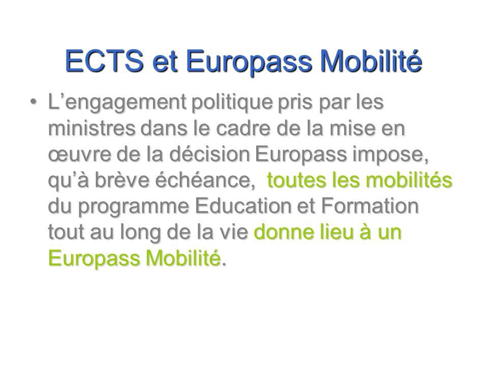 ECTS et Europass Mobilité Lengagement politique pris par les ministres dans le cadre de la mise en œuvre de la décision Europass impose, quà brève éch