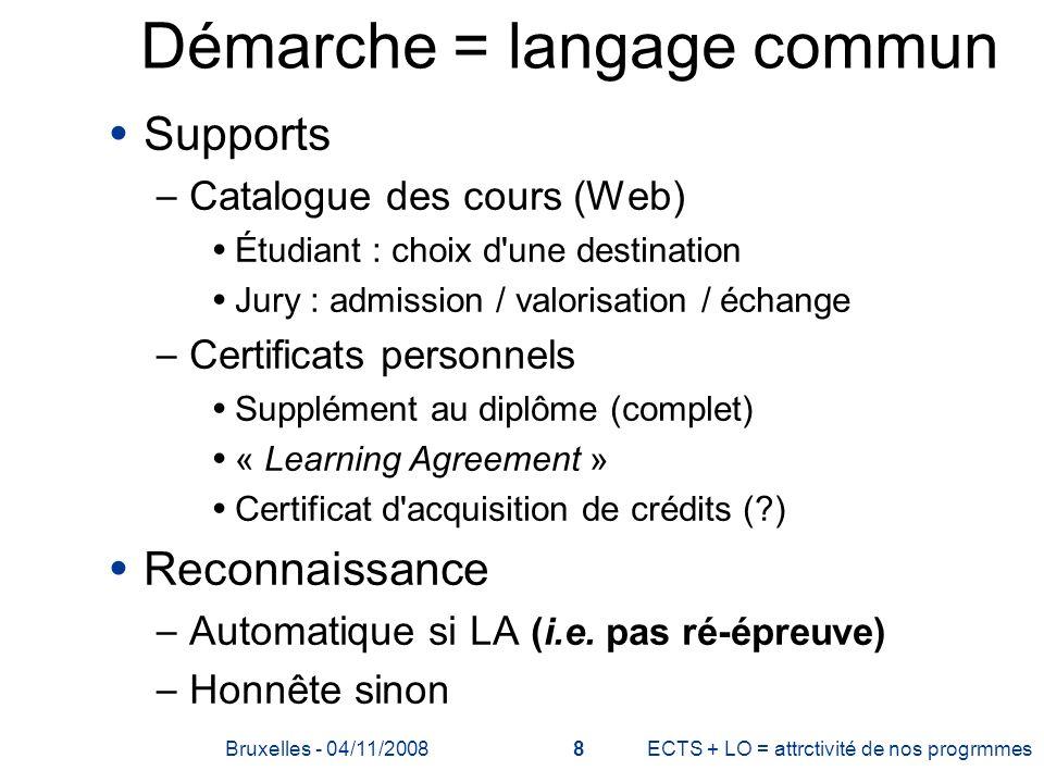 Démarche = langage commun Supports – Catalogue des cours (Web) Étudiant : choix d'une destination Jury : admission / valorisation / échange – Certific