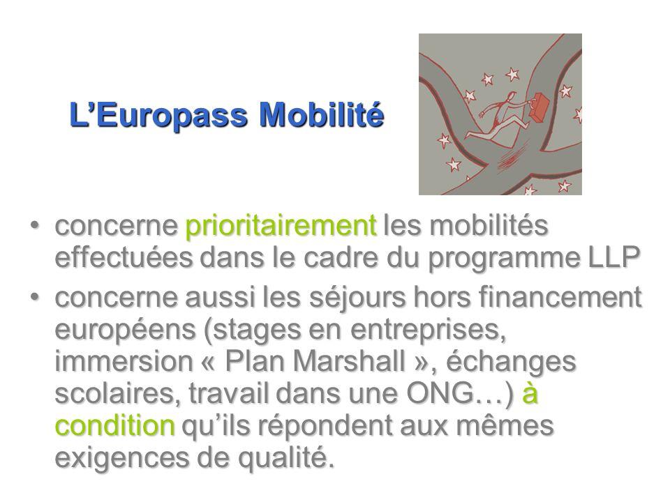 concerne prioritairement les mobilités effectuées dans le cadre du programme LLPconcerne prioritairement les mobilités effectuées dans le cadre du pro