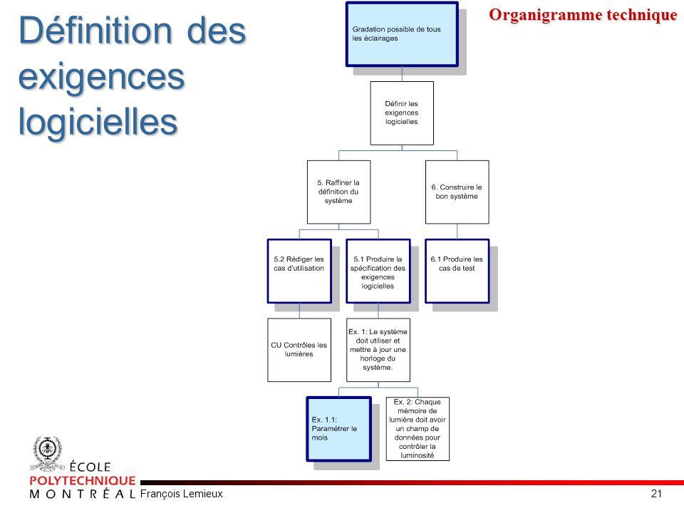 François Lemieux Définition des exigences logicielles Organigramme technique 21