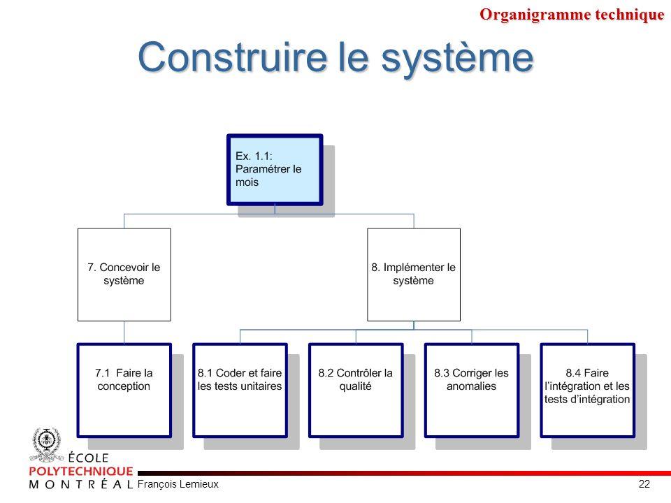 François Lemieux Construire le système Organigramme technique 22