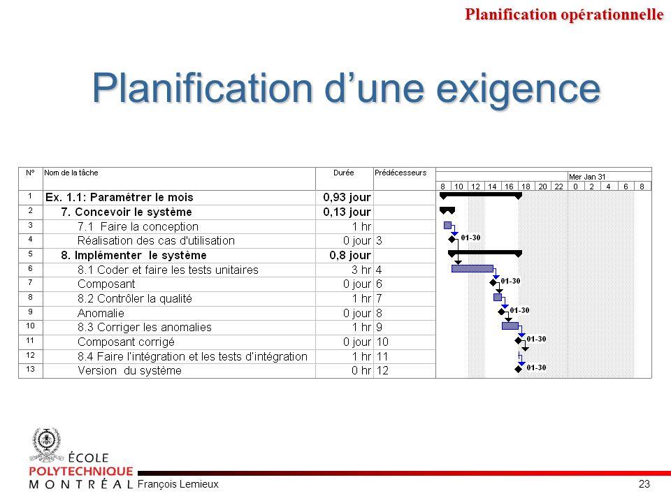 François Lemieux Planification dune exigence Planification opérationnelle 23