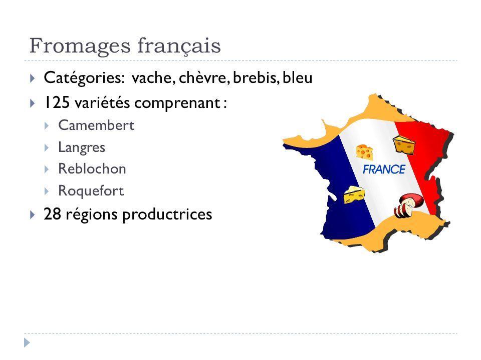 Part du marché international Distribution mondiale Les fromages au lait cru de plus de 10 représentent 22 % de la part du marché.