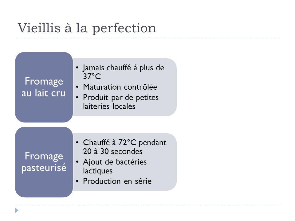 Vieillis à la perfection Jamais chauffé à plus de 37°C Maturation contrôlée Produit par de petites laiteries locales Fromage au lait cru Chauffé à 72°