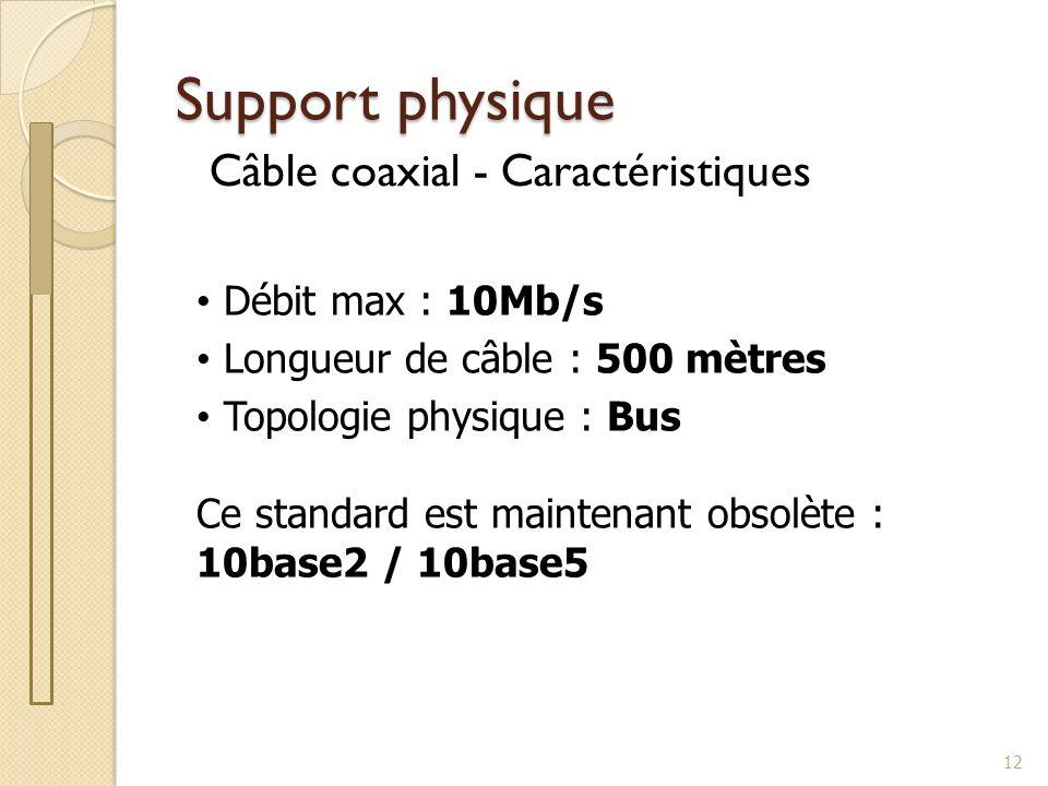 Support physique Câble coaxial - Caractéristiques 12 Débit max : 10Mb/s Longueur de câble : 500 mètres Topologie physique : Bus Ce standard est mainte
