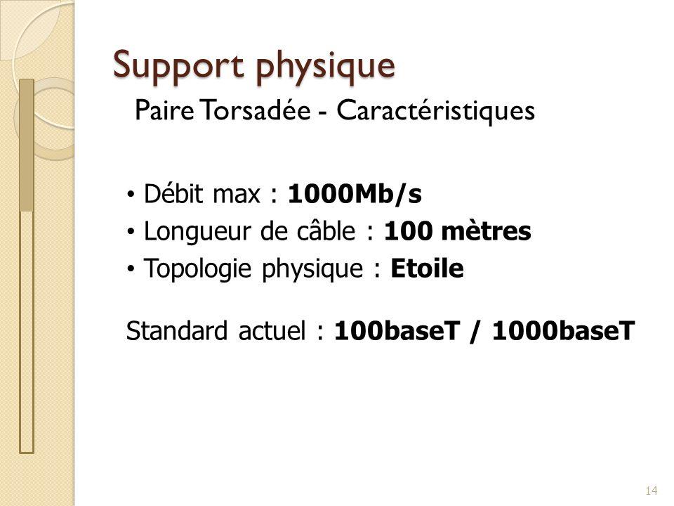 Support physique Paire Torsadée - Caractéristiques 14 Débit max : 1000Mb/s Longueur de câble : 100 mètres Topologie physique : Etoile Standard actuel