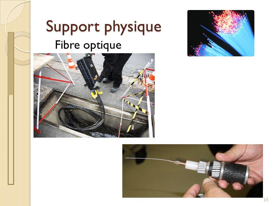 Support physique Fibre optique 16