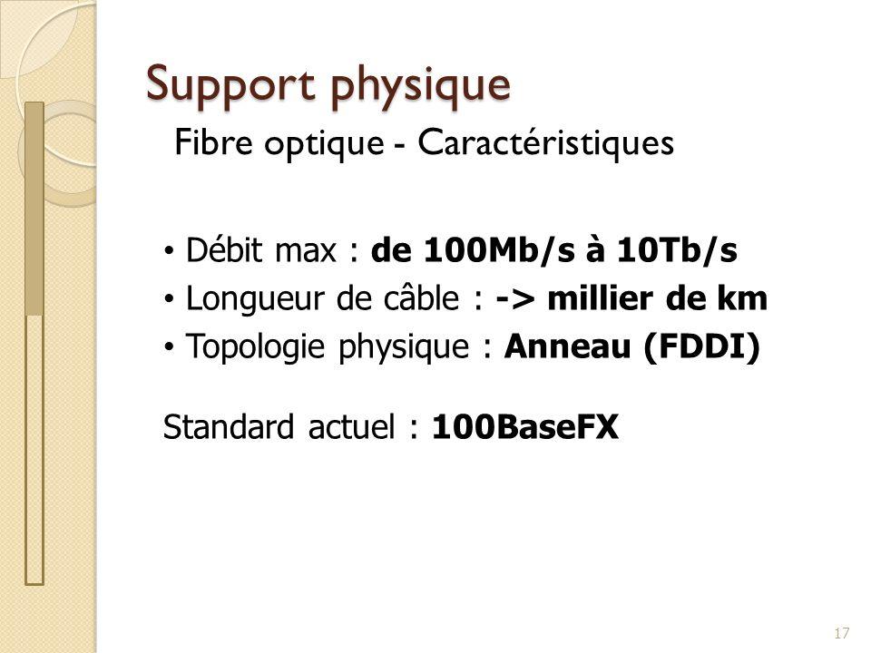 Support physique Fibre optique - Caractéristiques 17 Débit max : de 100Mb/s à 10Tb/s Longueur de câble : -> millier de km Topologie physique : Anneau