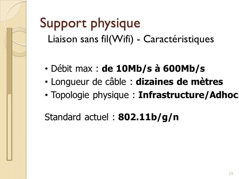 Support physique Liaison sans fil(Wifi) - Caractéristiques 19 Débit max : de 10Mb/s à 600Mb/s Longueur de câble : dizaines de mètres Topologie physiqu