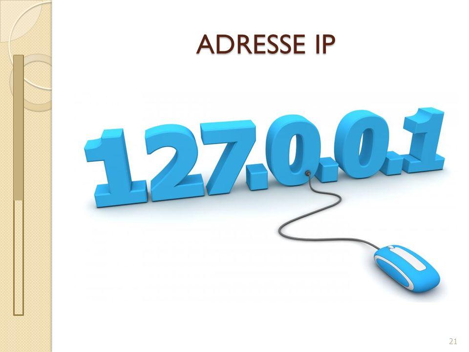 ADRESSE IP 21