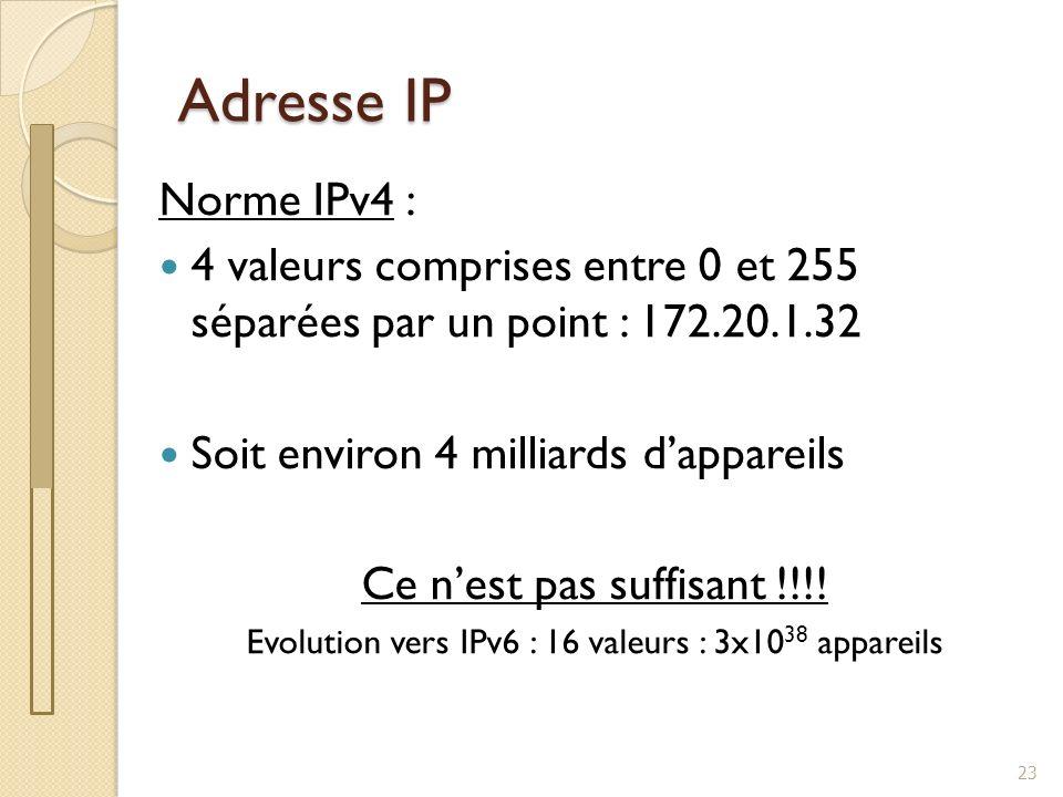 Adresse IP 23 Norme IPv4 : 4 valeurs comprises entre 0 et 255 séparées par un point : 172.20.1.32 Soit environ 4 milliards dappareils Ce nest pas suff