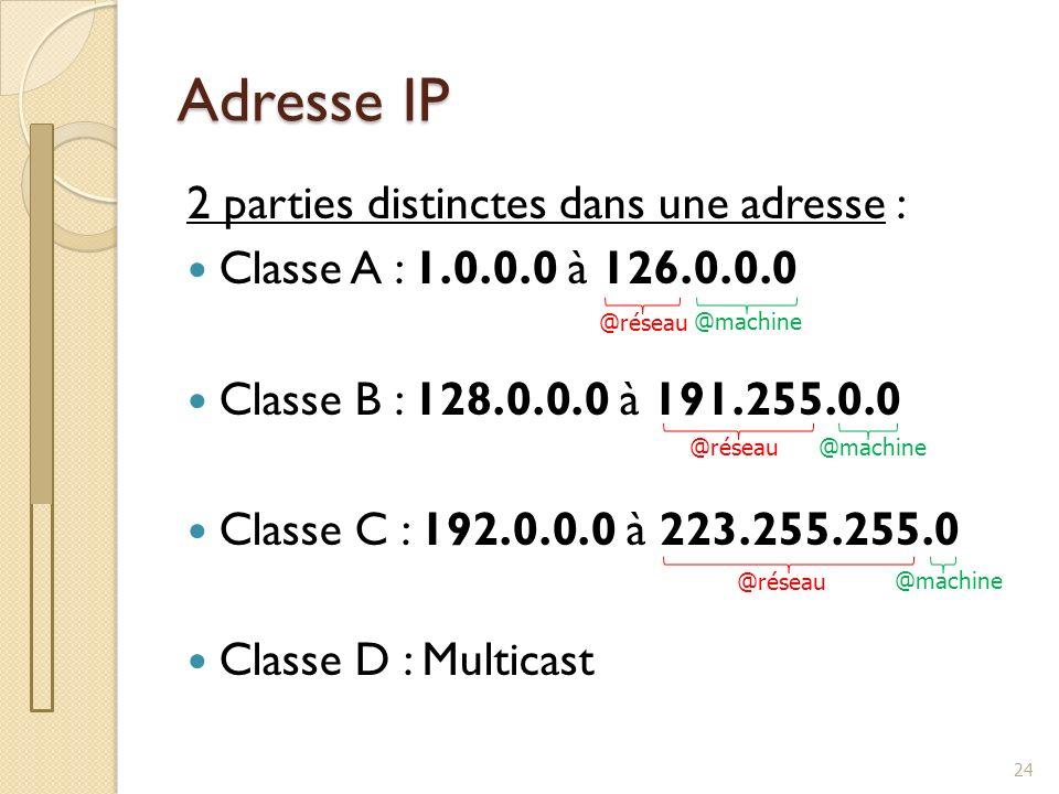 2 parties distinctes dans une adresse : Classe A : 1.0.0.0 à 126.0.0.0 Classe B : 128.0.0.0 à 191.255.0.0 Classe C : 192.0.0.0 à 223.255.255.0 Classe